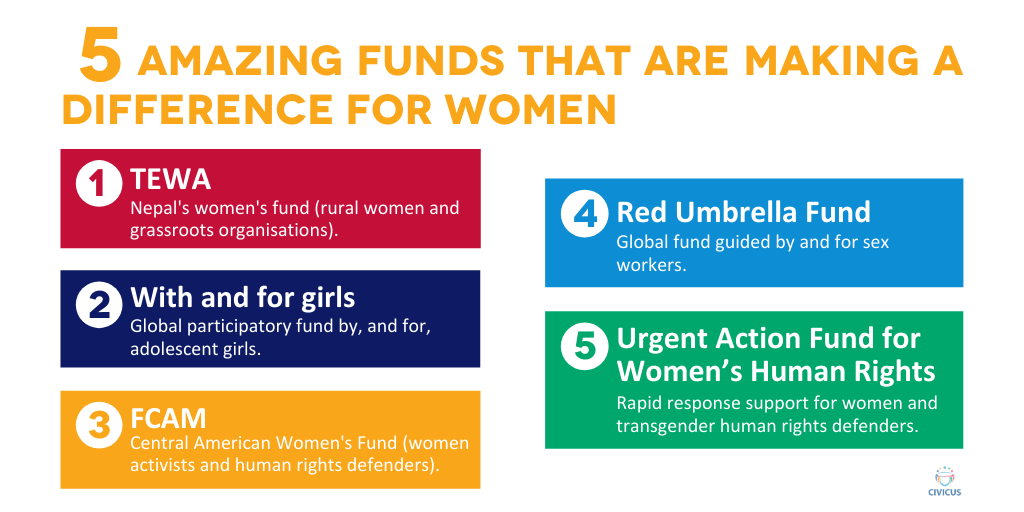 Blog 5 funds women
