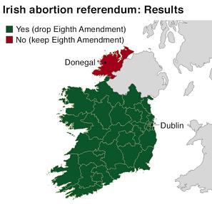Do referendums improve democracy?