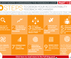 10 Steps to design your accountability feedback mechanism