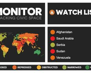 Five countries added to watchlist of countries where civic freedoms are under serious threat