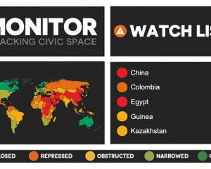 Five countries added to the civic space watchlist