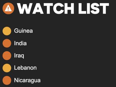 5 países en la lista de vigilancia del espacio cívico presentada al Consejo de Derechos Humanos de la ONU